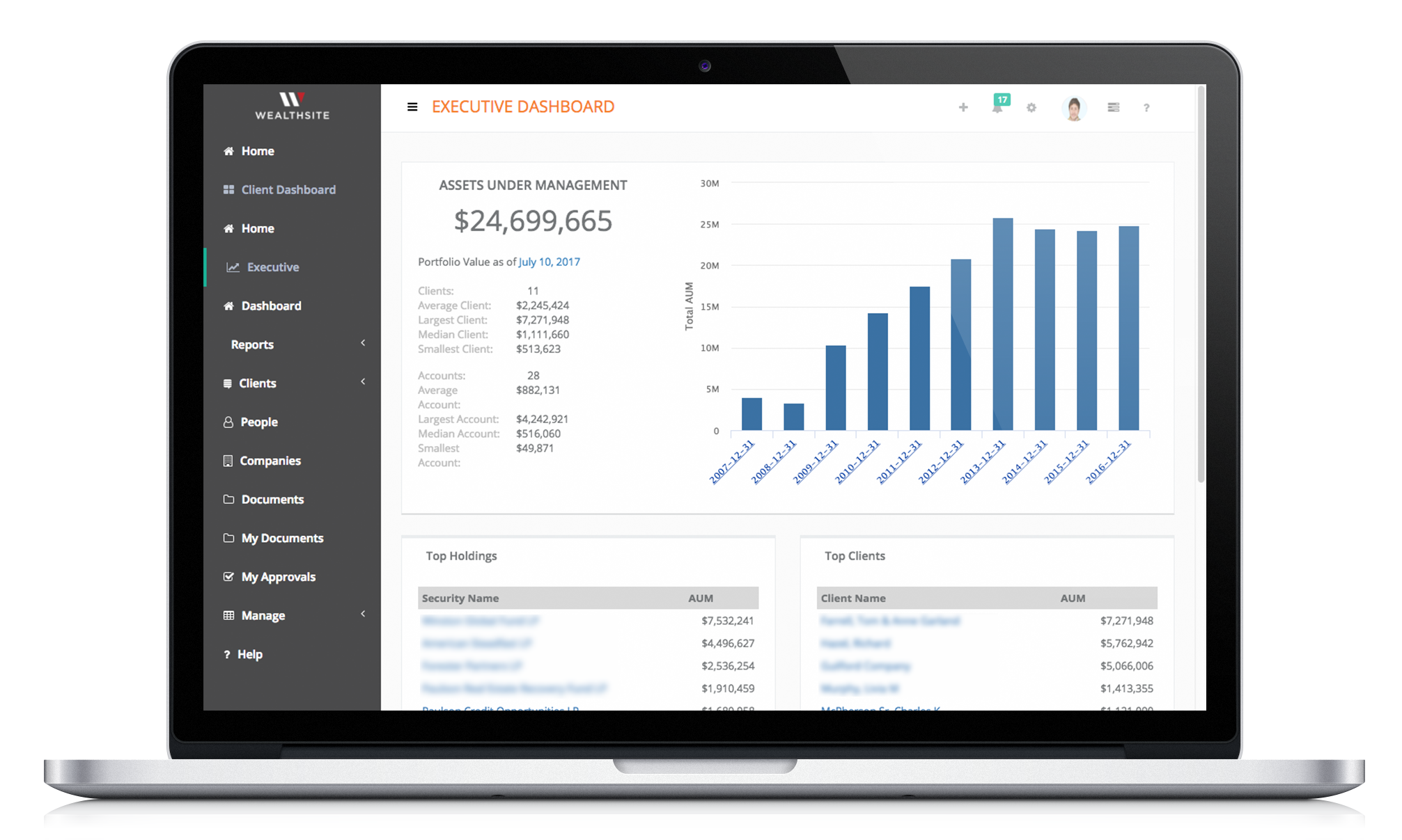 wealthsite dashboard