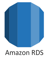 AWS Relational Database Service - Top 4 AWS services