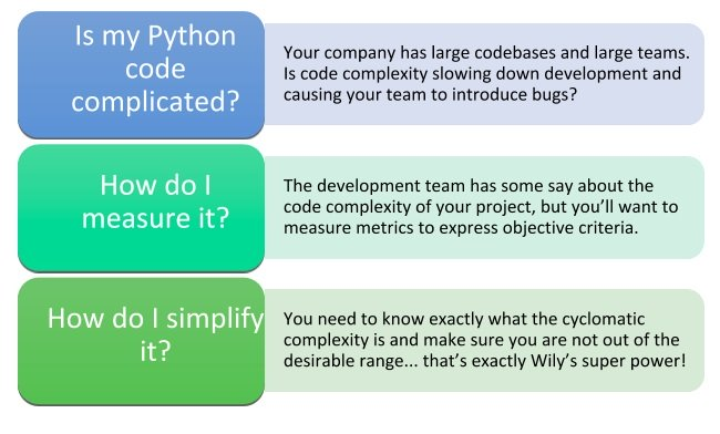 Is my Python code complicated?